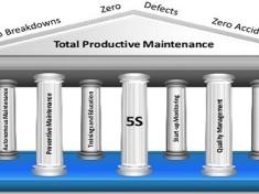 Total Productive Maintenance - TPM