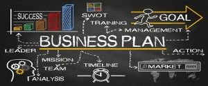 The Main Body of the Business Plan