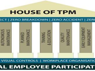 Total Productive Maintenance pillars