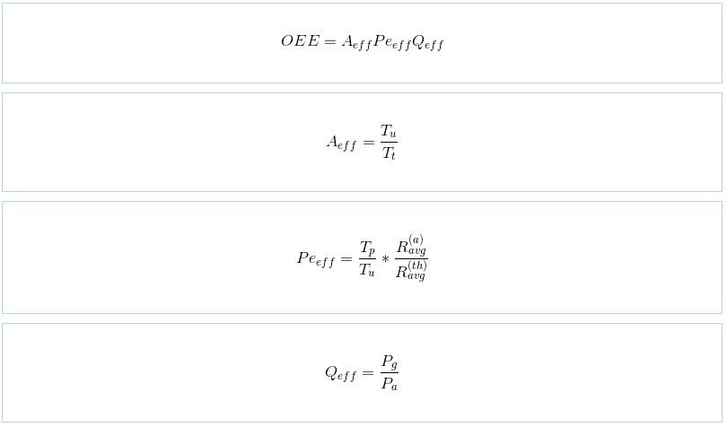 oee formula explanation